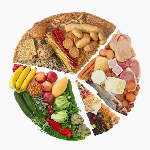 Những thực phẩm tăng cân tốt nhất
